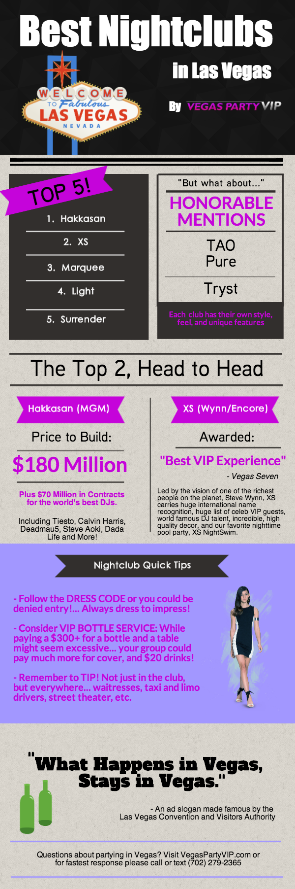 Top 5 Las Vegas Nightclubs in 2014 Infographic